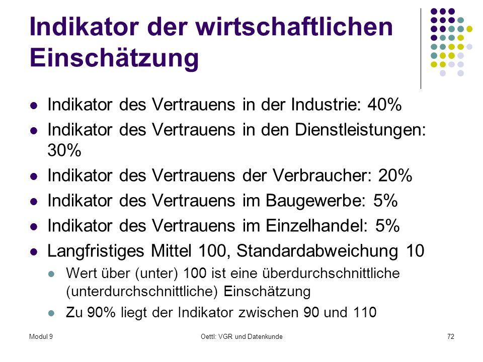 Modul 9Oettl: VGR und Datenkunde72 Indikator der wirtschaftlichen Einschätzung Indikator des Vertrauens in der Industrie: 40% Indikator des Vertrauens in den Dienstleistungen: 30% Indikator des Vertrauens der Verbraucher: 20% Indikator des Vertrauens im Baugewerbe: 5% Indikator des Vertrauens im Einzelhandel: 5% Langfristiges Mittel 100, Standardabweichung 10 Wert über (unter) 100 ist eine überdurchschnittliche (unterdurchschnittliche) Einschätzung Zu 90% liegt der Indikator zwischen 90 und 110