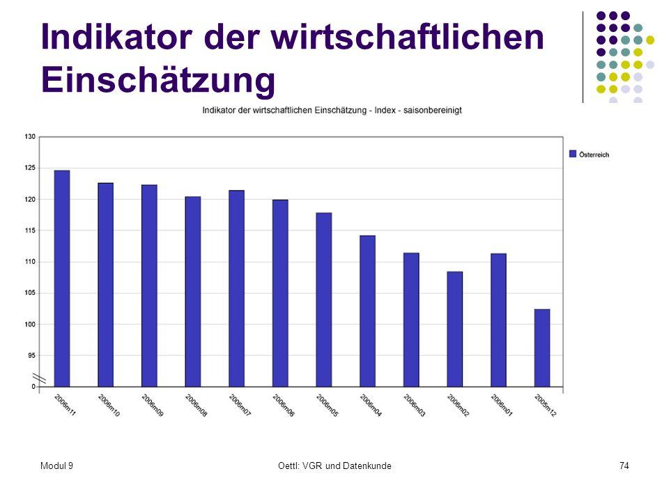 Modul 9Oettl: VGR und Datenkunde74 Indikator der wirtschaftlichen Einschätzung