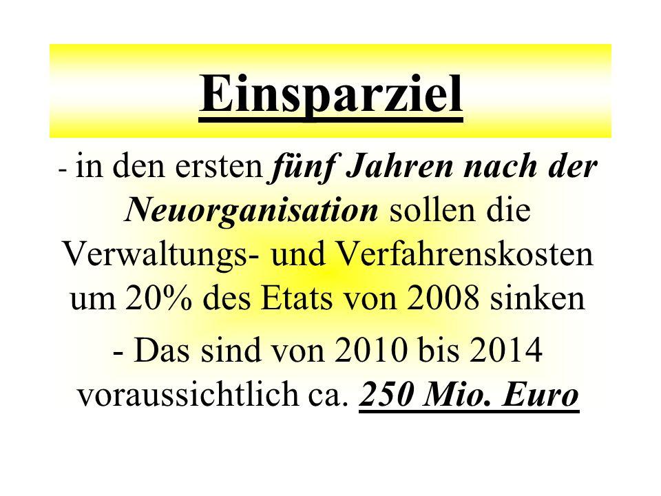 Einsparziel - in den ersten fünf Jahren nach der Neuorganisation sollen die Verwaltungs- und Verfahrenskosten um 20% des Etats von 2008 sinken - Das sind von 2010 bis 2014 voraussichtlich ca.