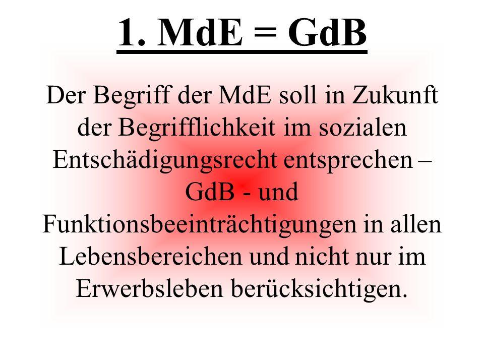 1.MdE = GdB 1.