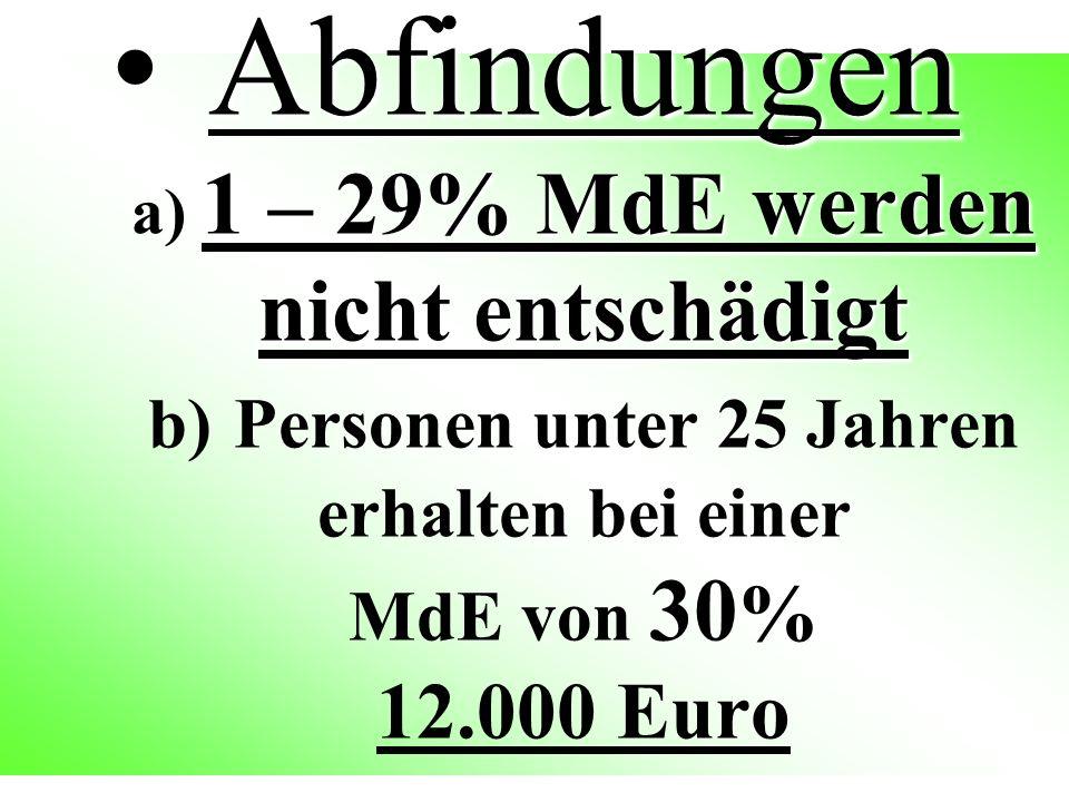 Abfindungen 1 – 29% MdE werden nicht entschädigtAbfindungen a) 1 – 29% MdE werden nicht entschädigt b) Personen unter 25 Jahren erhalten bei einer MdE von 30 % 12.000 Euro
