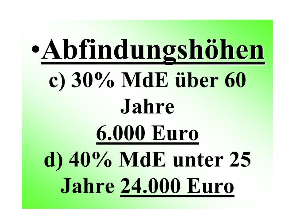 AbfindungshöhenAbfindungshöhen c) 30% MdE über 60 Jahre 6.000 Euro d) 40% MdE unter 25 Jahre 24.000 Euro
