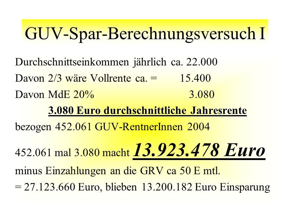 GUV-Spar-Berechnungsversuch I Durchschnittseinkommen jährlich ca.