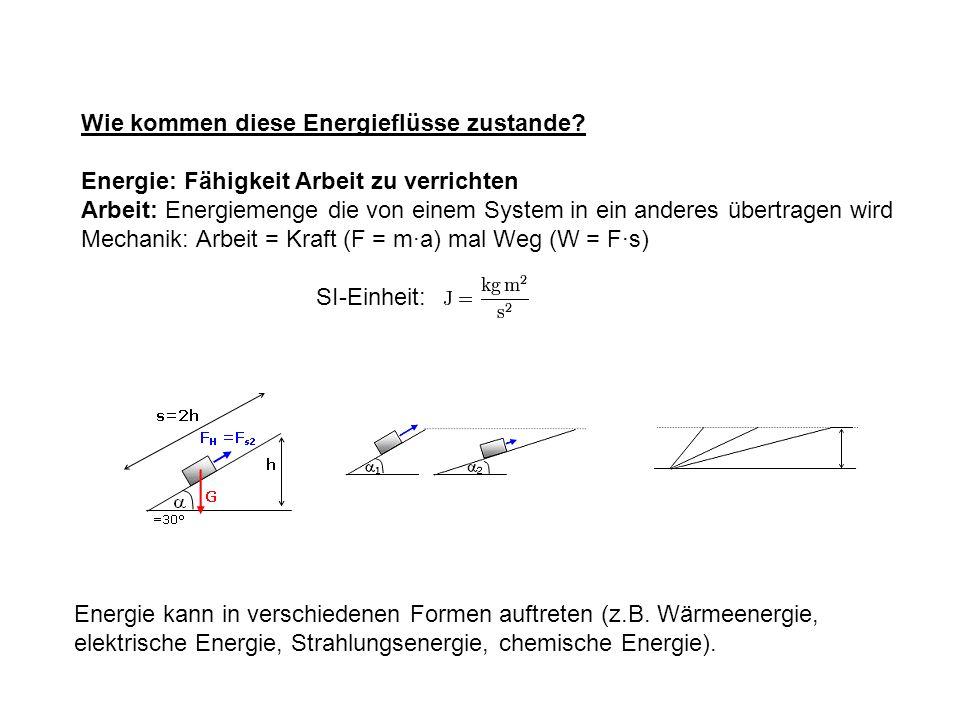 Wie kommen diese Energieflüsse zustande? Energie: Fähigkeit Arbeit zu verrichten Arbeit: Energiemenge die von einem System in ein anderes übertragen w