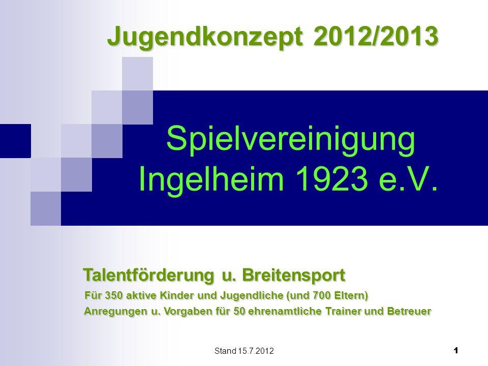Stand 15.7.2012 11 Spielvereinigung Ingelheim 1923 e.V. Jugendkonzept 2012/2013 Talentförderung u. Breitensport Für 350 aktive Kinder und Jugendliche