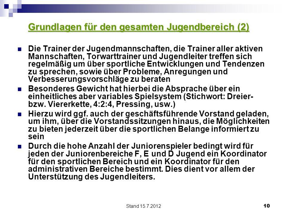 Stand 15.7.2012 10 Grundlagen für den gesamten Jugendbereich (2) Die Trainer der Jugendmannschaften, die Trainer aller aktiven Mannschaften, Torwarttr
