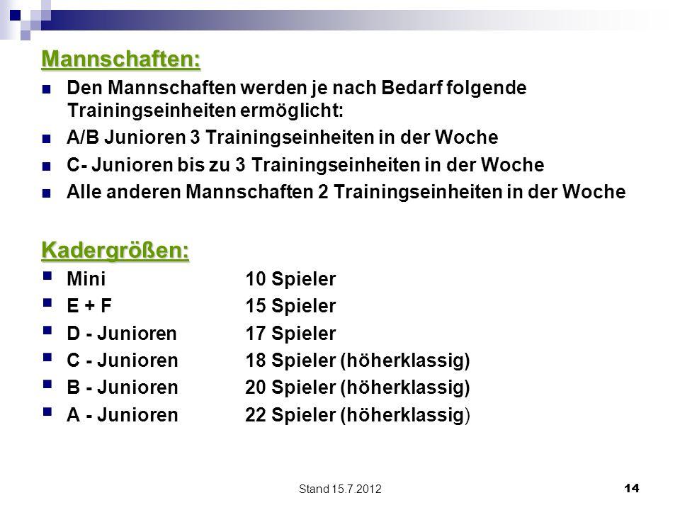 Stand 15.7.2012 14 Mannschaften: Den Mannschaften werden je nach Bedarf folgende Trainingseinheiten ermöglicht: A/B Junioren 3 Trainingseinheiten in d
