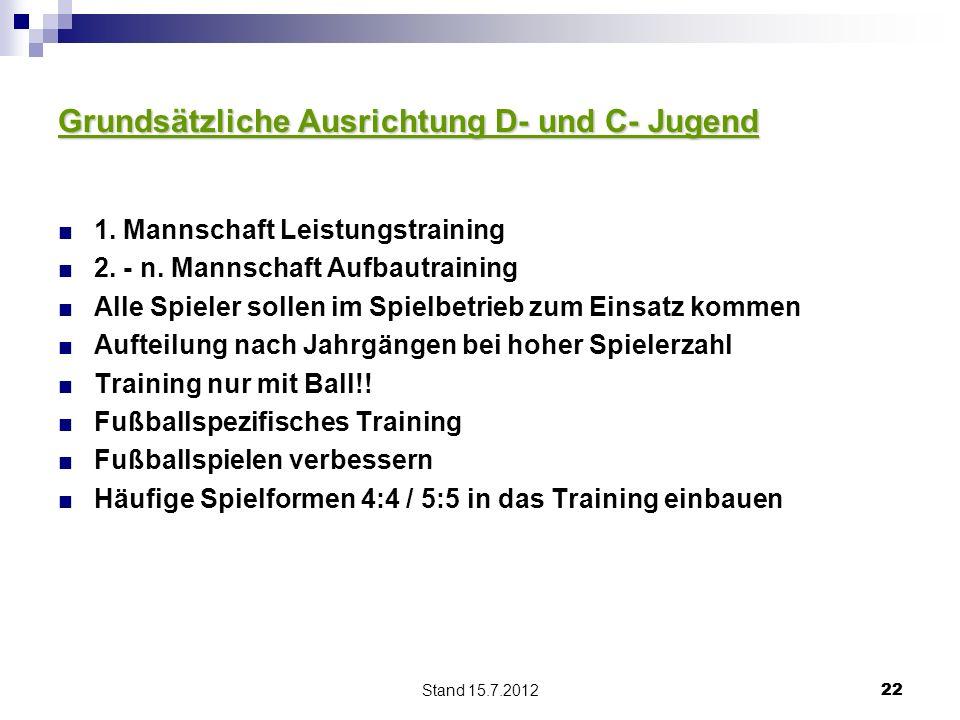 Stand 15.7.2012 22 Grundsätzliche Ausrichtung D- und C- Jugend 1. Mannschaft Leistungstraining 2. - n. Mannschaft Aufbautraining Alle Spieler sollen i