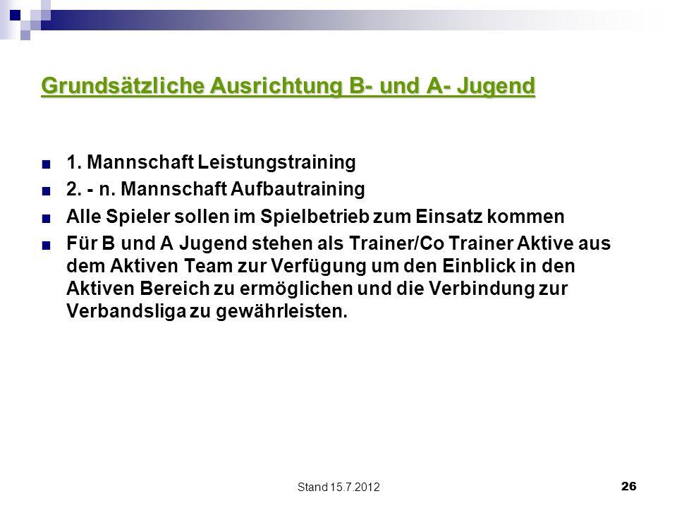 Stand 15.7.2012 26 Grundsätzliche Ausrichtung B- und A- Jugend 1. Mannschaft Leistungstraining 2. - n. Mannschaft Aufbautraining Alle Spieler sollen i
