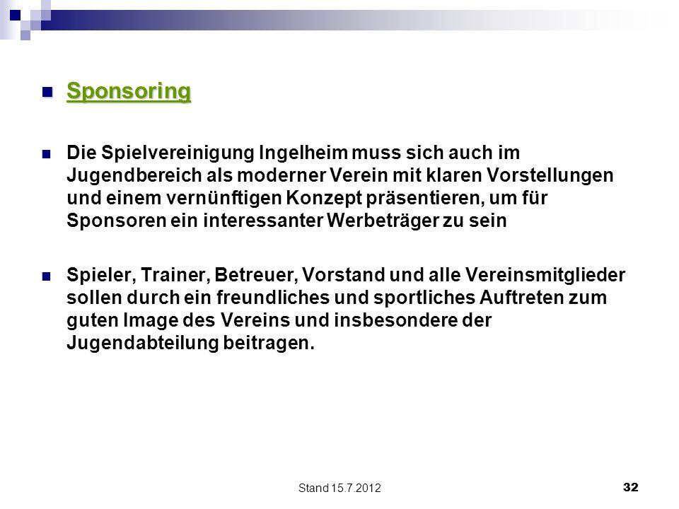 Stand 15.7.2012 32 Sponsoring Sponsoring Die Spielvereinigung Ingelheim muss sich auch im Jugendbereich als moderner Verein mit klaren Vorstellungen u