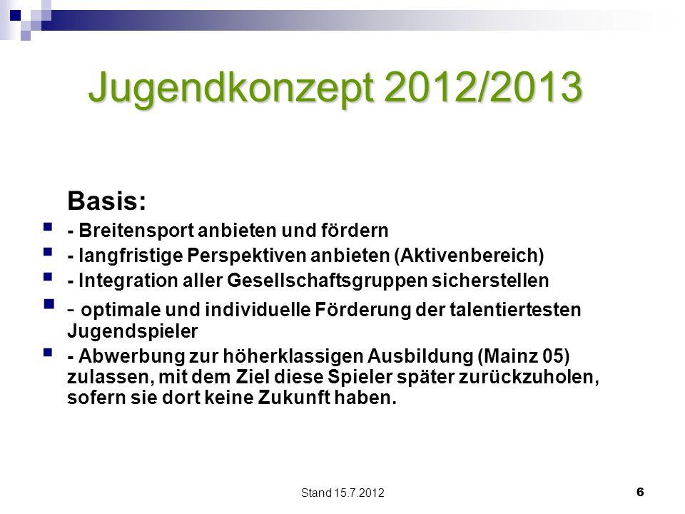 Stand 15.7.2012 66 Jugendkonzept 2012/2013 Basis: - Breitensport anbieten und fördern - langfristige Perspektiven anbieten (Aktivenbereich) - Integrat