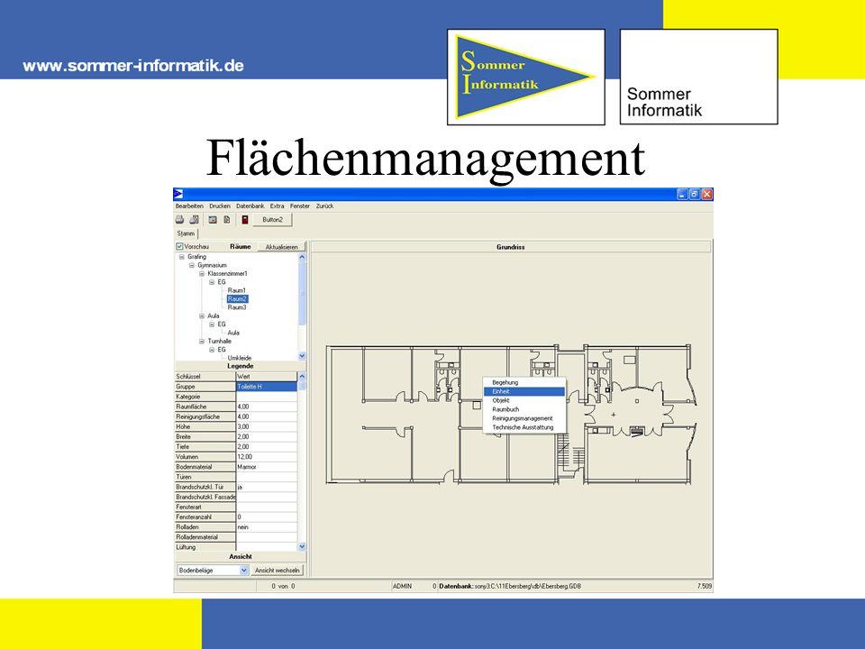 Flächenmanagement