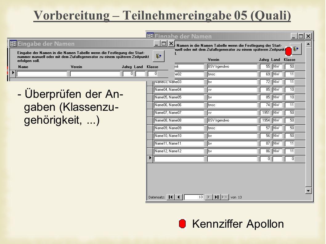Vorbereitung – Teilnehmereingabe 05 (Quali) - Überprüfen der An- gaben (Klassenzu- gehörigkeit,...) Kennziffer Apollon