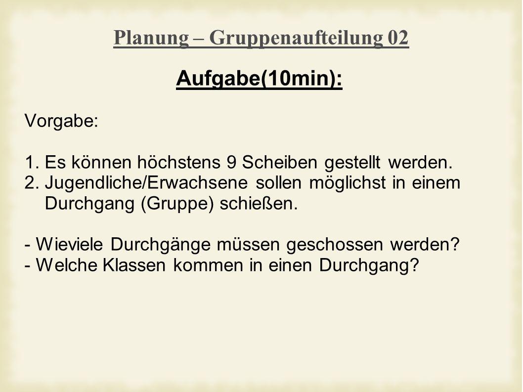 Planung – Gruppenaufteilung 02 Aufgabe(10min): Vorgabe: 1.