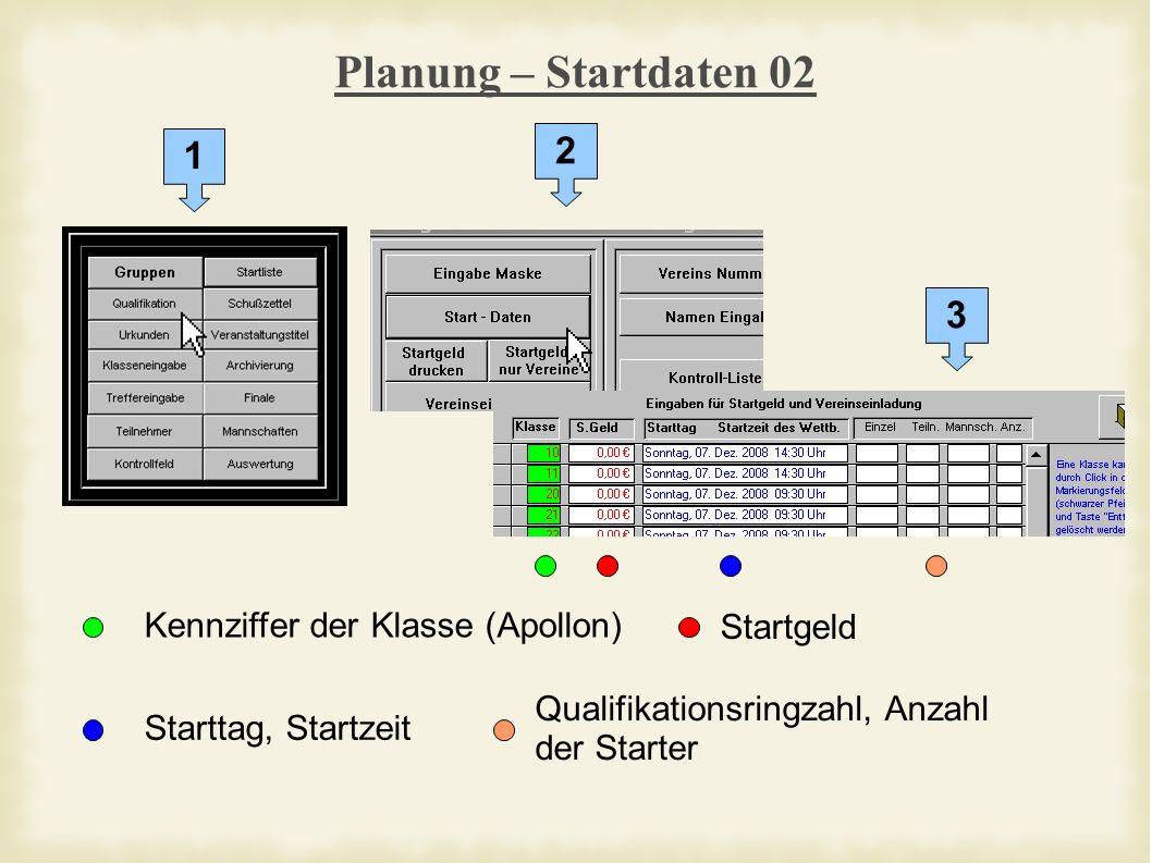 Planung – Startdaten 02 1 2 3 Startgeld Kennziffer der Klasse (Apollon) Starttag, Startzeit Qualifikationsringzahl, Anzahl der Starter