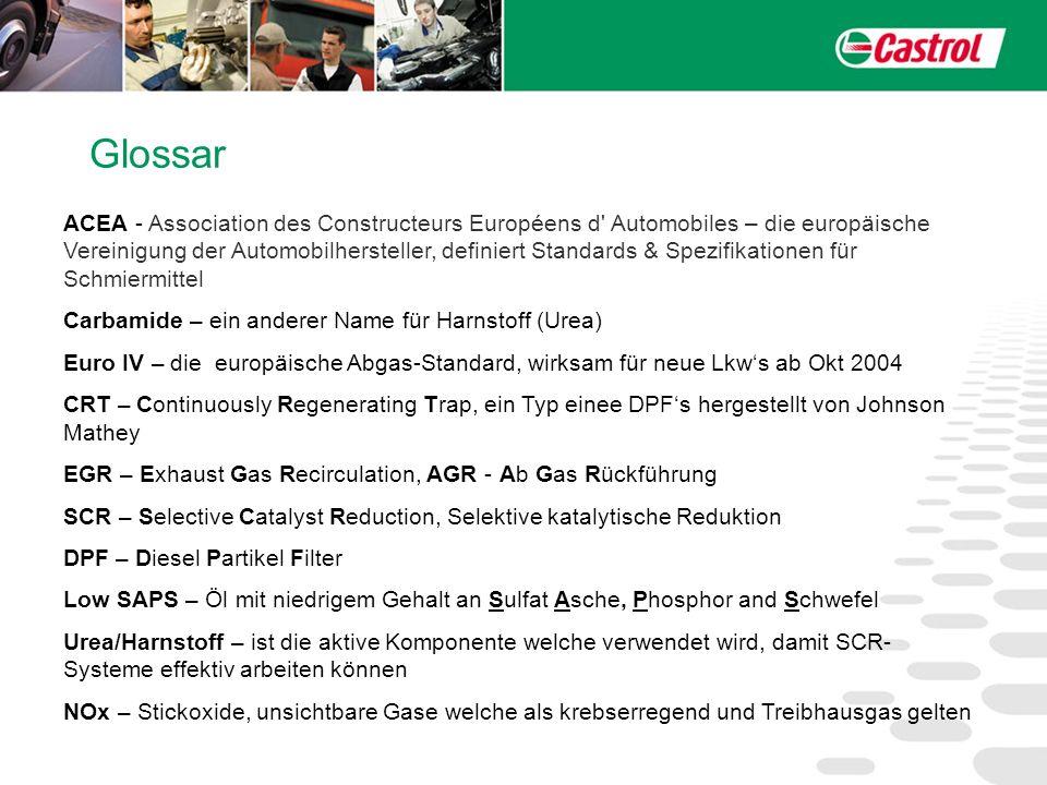 Glossar ACEA - Association des Constructeurs Européens d' Automobiles – die europäische Vereinigung der Automobilhersteller, definiert Standards & Spe