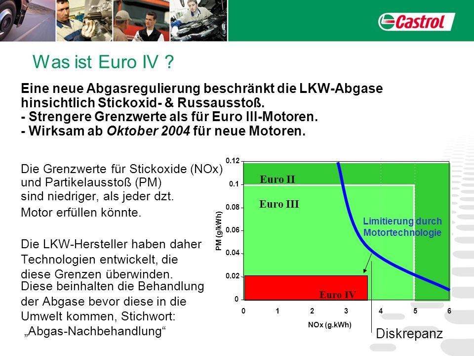 Was ist Euro IV ? Eine neue Abgasregulierung beschränkt die LKW-Abgase hinsichtlich Stickoxid- & Russausstoß. - Strengere Grenzwerte als für Euro III-