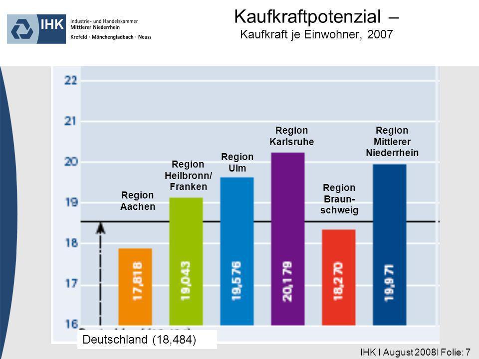 IHK I August 2008I Folie: 7 Region Aachen Deutschland (18,484) Region Heilbronn/ Franken Region Ulm Region Karlsruhe Region Braun- schweig Region Mitt