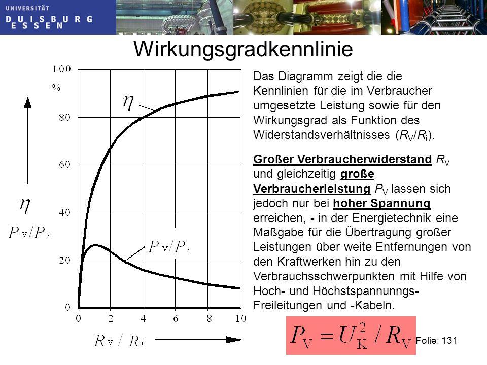 Wirkungsgradkennlinie Das Diagramm zeigt die die Kennlinien für die im Verbraucher umgesetzte Leistung sowie für den Wirkungsgrad als Funktion des Widerstandsverhältnisses (R V /R i ).