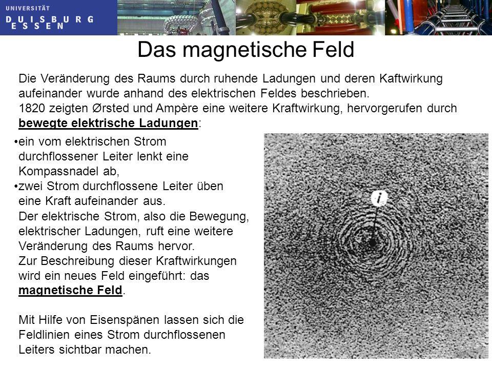 Die Veränderung des Raums durch ruhende Ladungen und deren Kaftwirkung aufeinander wurde anhand des elektrischen Feldes beschrieben.