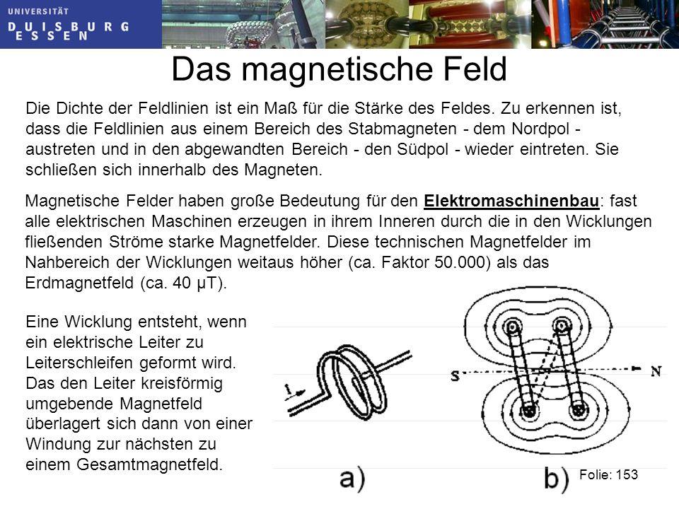 Das magnetische Feld Die Dichte der Feldlinien ist ein Maß für die Stärke des Feldes.