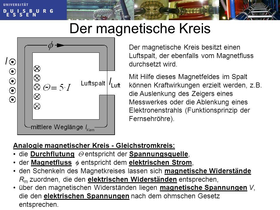 Analogie magnetischer Kreis - Gleichstromkreis: die Durchflutung entspricht der Spannungsquelle, der Magnetfluss entspricht dem elektrischen Strom, den Schenkeln des Magnetkreises lassen sich magnetische Widerstände R m zuordnen, die den elektrischen Widerständen entsprechen, über den magnetischen Widerständen liegen magnetische Spannungen V, die den elektrischen Spannungen nach dem ohmschen Gesetz entsprechen.