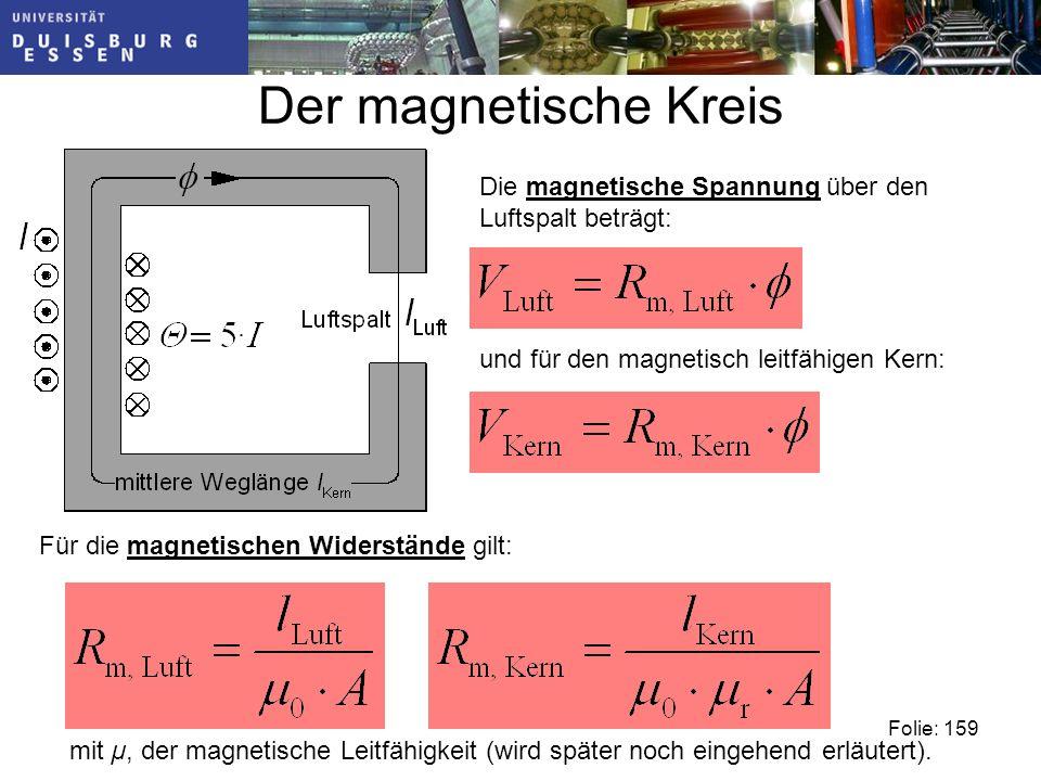 Der magnetische Kreis Die magnetische Spannung über den Luftspalt beträgt: und für den magnetisch leitfähigen Kern: Folie: 159 Für die magnetischen Widerstände gilt: mit µ, der magnetische Leitfähigkeit (wird später noch eingehend erläutert).