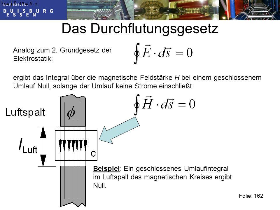 Das Durchflutungsgesetz Analog zum 2.