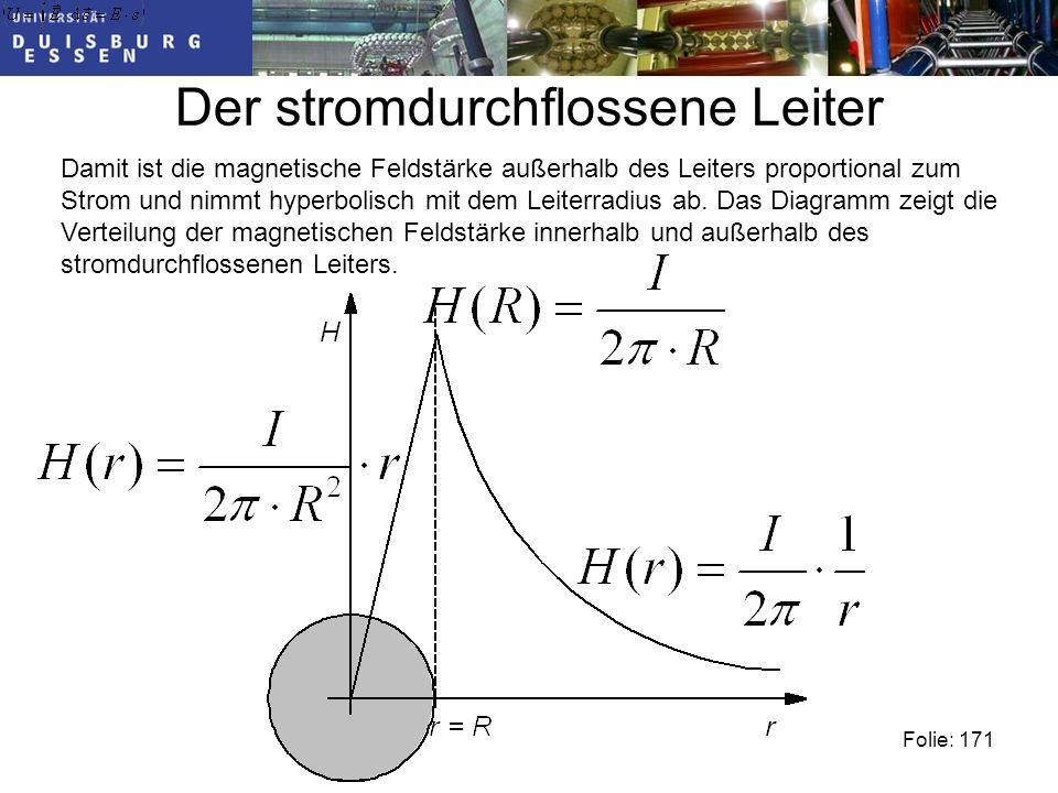 Der stromdurchflossene Leiter Folie: 171 Damit ist die magnetische Feldstärke außerhalb des Leiters proportional zum Strom und nimmt hyperbolisch mit dem Leiterradius ab.