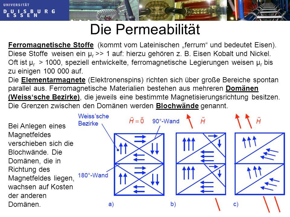 Die Permeabilität Folie: 174 Ferromagnetische Stoffe (kommt vom Lateinischen ferrum und bedeutet Eisen).