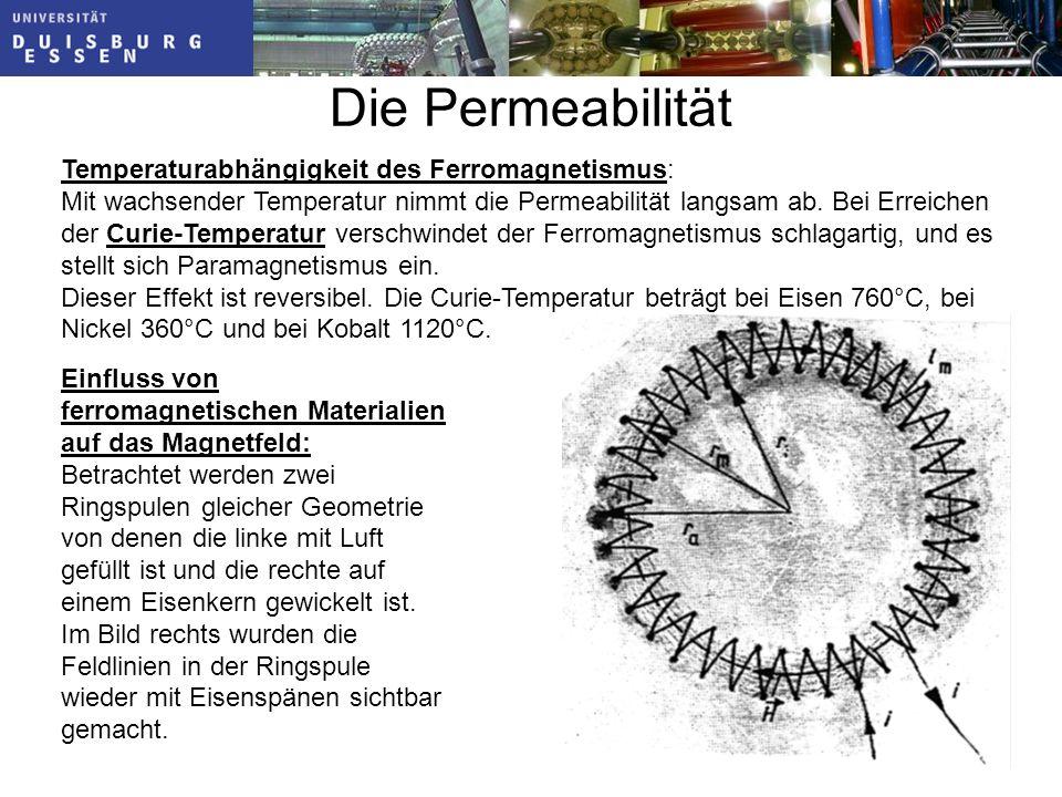 Die Permeabilität Folie: 175 Temperaturabhängigkeit des Ferromagnetismus: Mit wachsender Temperatur nimmt die Permeabilität langsam ab.