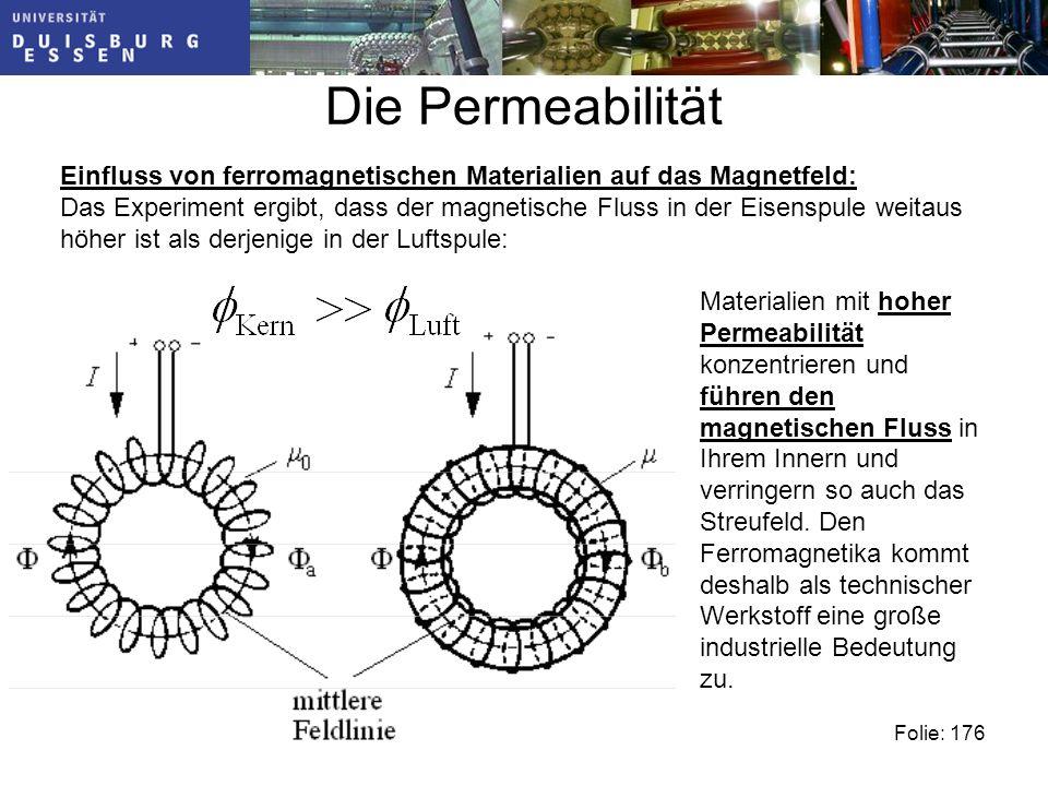 Die Permeabilität Folie: 176 Einfluss von ferromagnetischen Materialien auf das Magnetfeld: Das Experiment ergibt, dass der magnetische Fluss in der Eisenspule weitaus höher ist als derjenige in der Luftspule: Materialien mit hoher Permeabilität konzentrieren und führen den magnetischen Fluss in Ihrem Innern und verringern so auch das Streufeld.