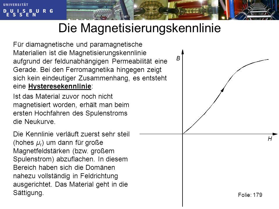 Die Magnetisierungskennlinie Für diamagnetische und paramagnetische Materialien ist die Magnetisierungskennlinie aufgrund der feldunabhängigen Permeabilität eine Gerade.