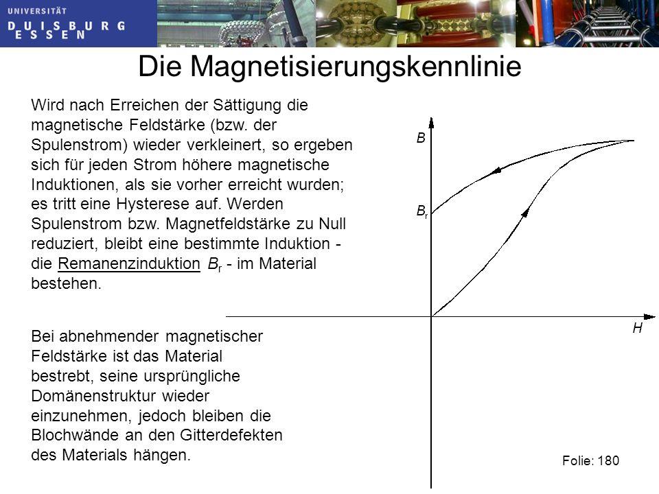 Die Magnetisierungskennlinie Wird nach Erreichen der Sättigung die magnetische Feldstärke (bzw.