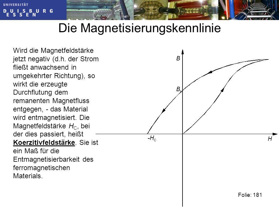 Die Magnetisierungskennlinie Wird die Magnetfeldstärke jetzt negativ (d.h.