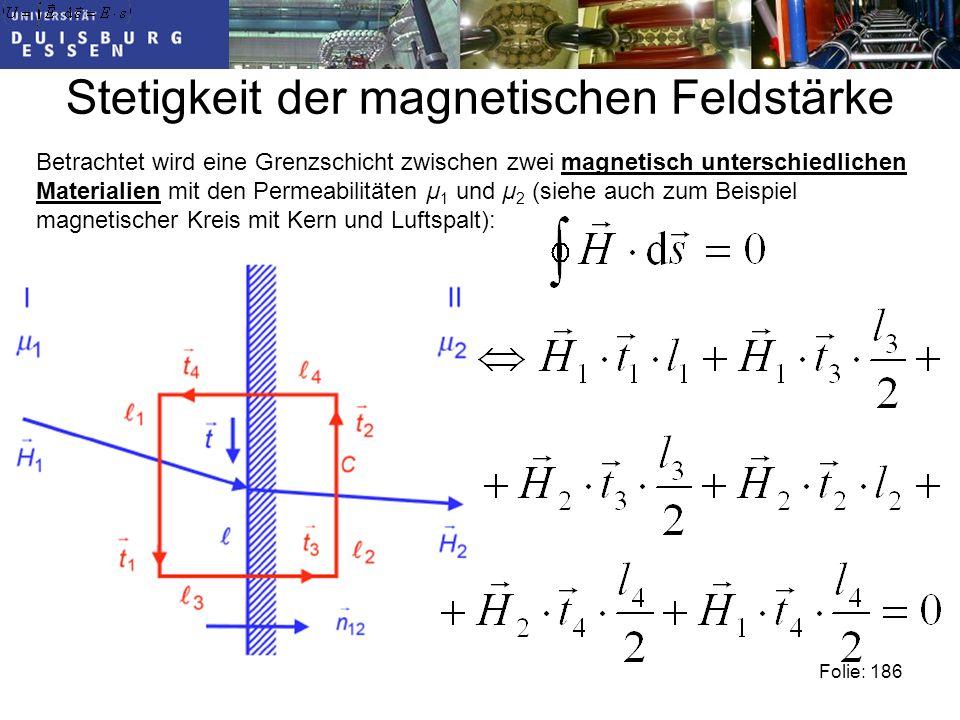 Stetigkeit der magnetischen Feldstärke Folie: 186 Betrachtet wird eine Grenzschicht zwischen zwei magnetisch unterschiedlichen Materialien mit den Permeabilitäten µ 1 und µ 2 (siehe auch zum Beispiel magnetischer Kreis mit Kern und Luftspalt):