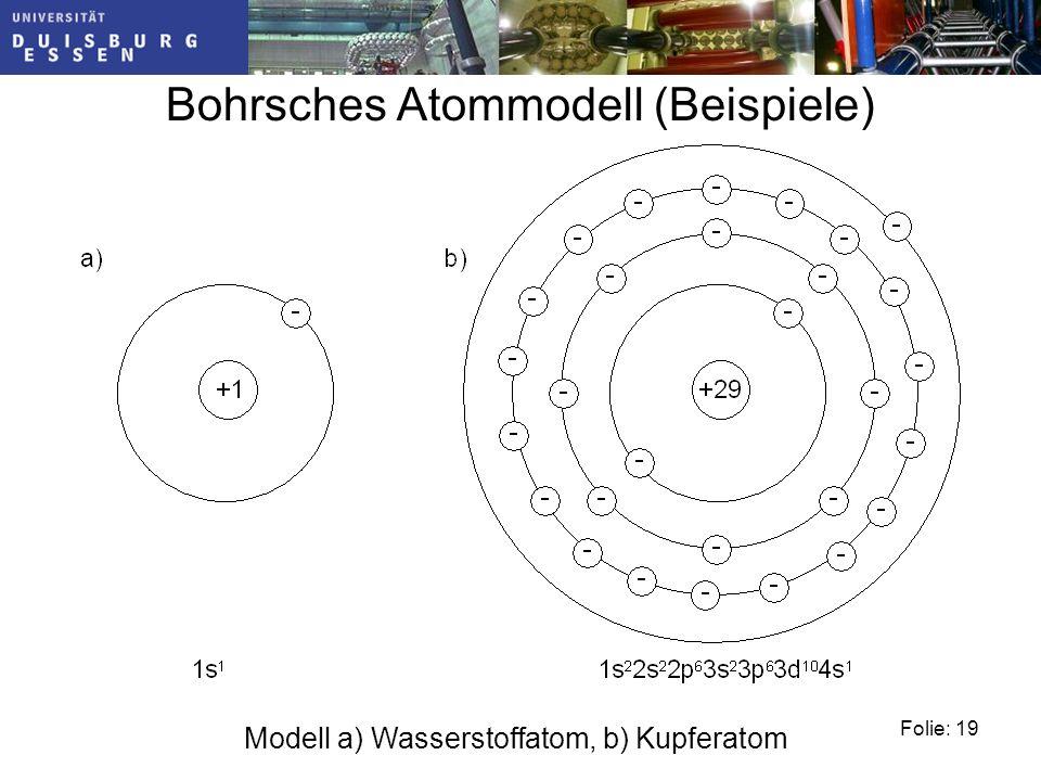 Folie: 19 Bohrsches Atommodell (Beispiele) Modell a) Wasserstoffatom, b) Kupferatom