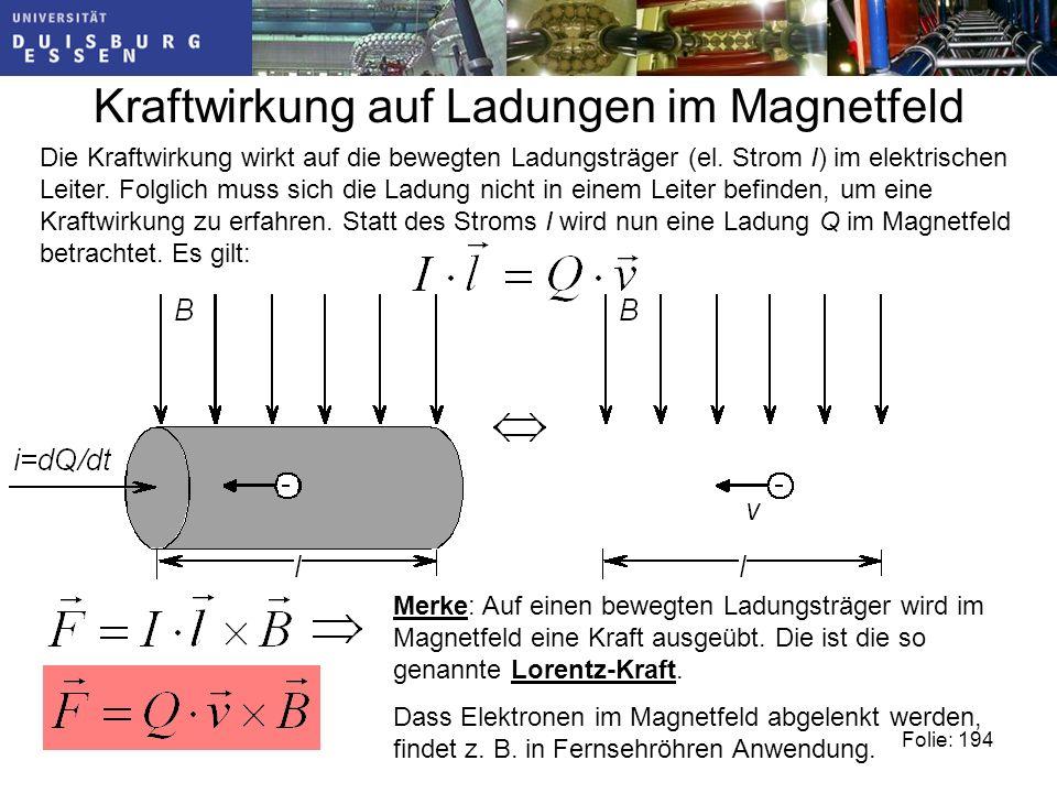 Kraftwirkung auf Ladungen im Magnetfeld Folie: 194 Die Kraftwirkung wirkt auf die bewegten Ladungsträger (el.
