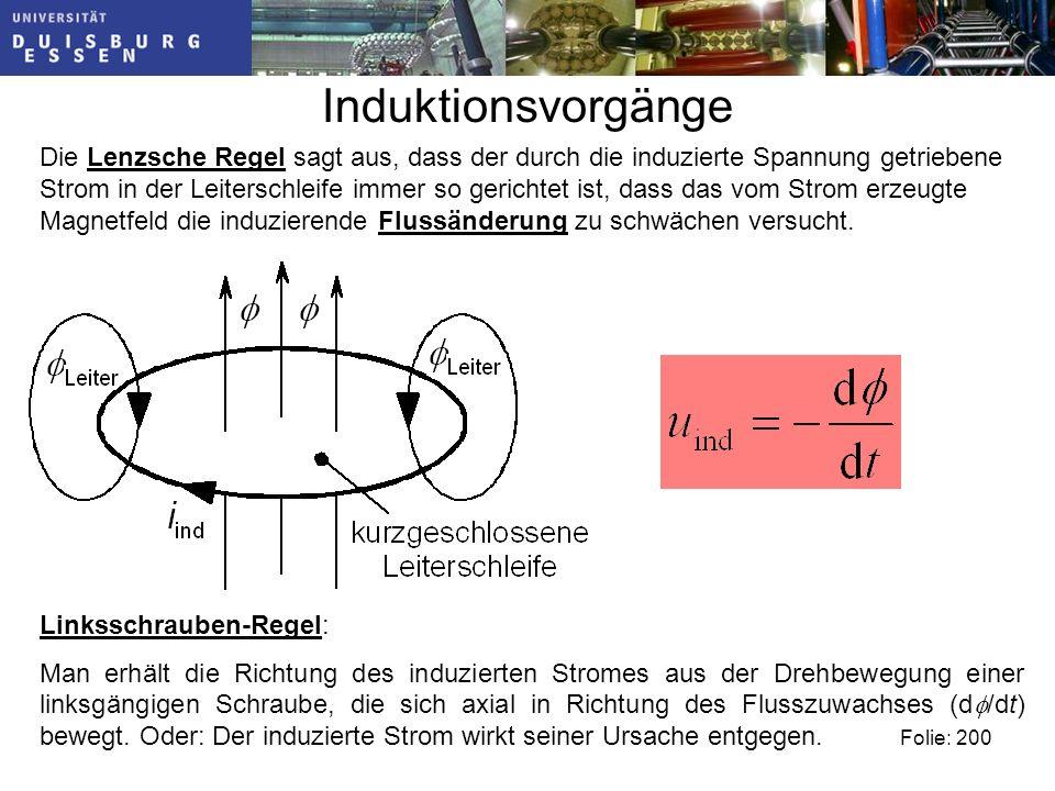 Linksschrauben-Regel: Man erhält die Richtung des induzierten Stromes aus der Drehbewegung einer linksgängigen Schraube, die sich axial in Richtung des Flusszuwachses (d /dt) bewegt.