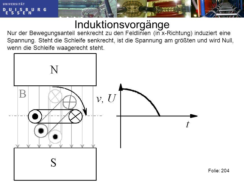 Induktionsvorgänge Nur der Bewegungsanteil senkrecht zu den Feldlinien (in x-Richtung) induziert eine Spannung.