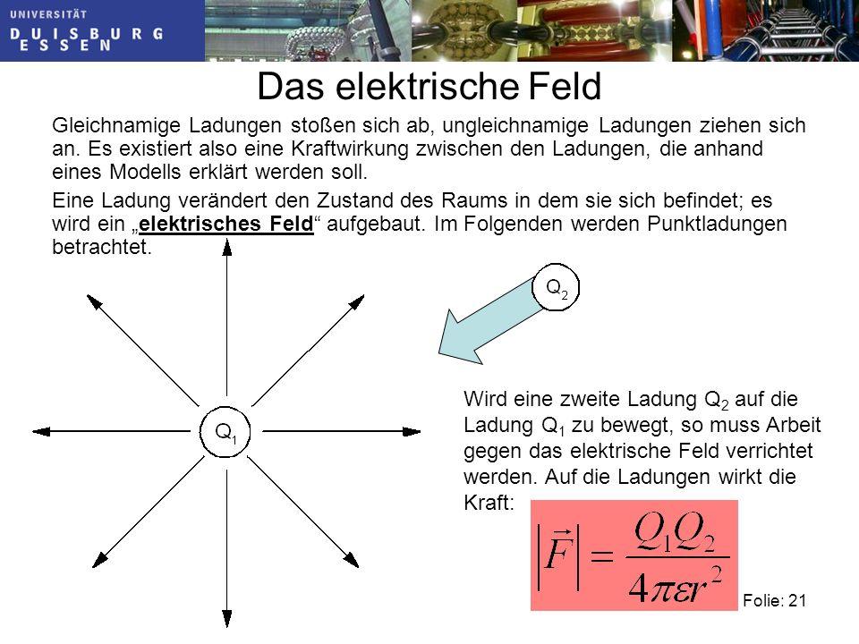 Folie: 21 Das elektrische Feld Gleichnamige Ladungen stoßen sich ab, ungleichnamige Ladungen ziehen sich an.