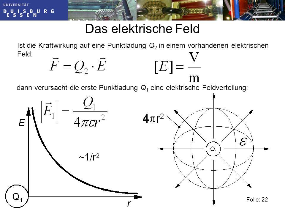 Folie: 22 Das elektrische Feld Ist die Kraftwirkung auf eine Punktladung Q 2 in einem vorhandenen elektrischen Feld: dann verursacht die erste Punktladung Q 1 eine elektrische Feldverteilung: