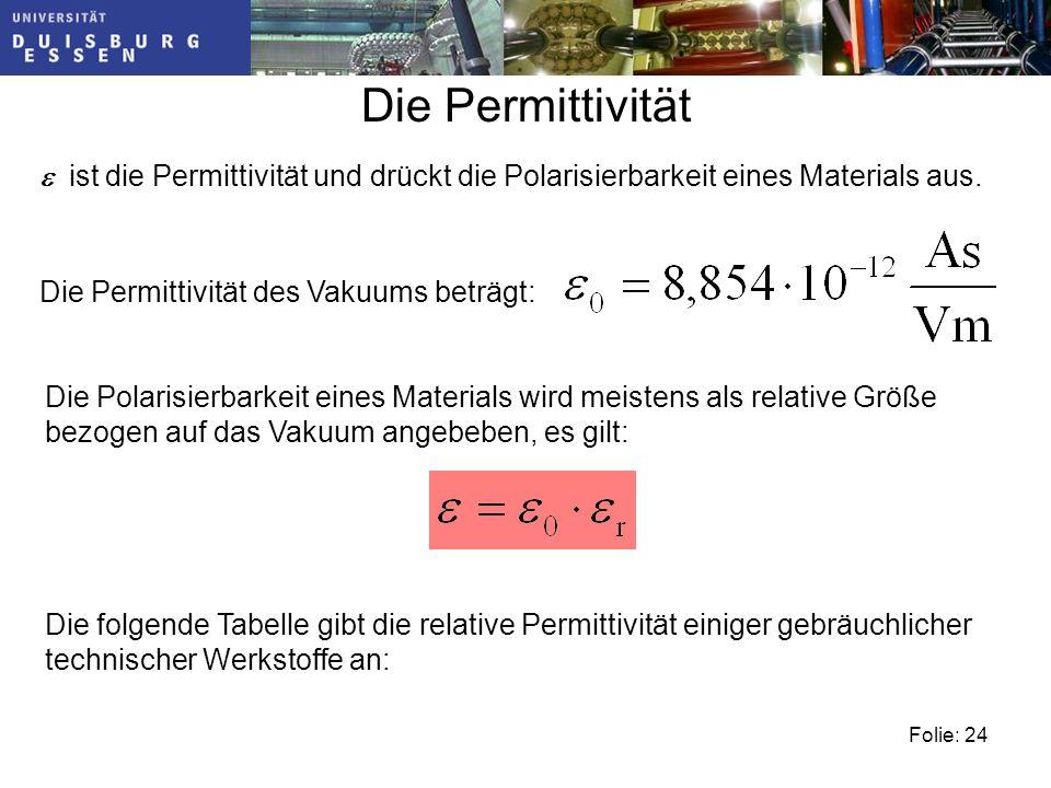 Folie: 24 Die Permittivität ist die Permittivität und drückt die Polarisierbarkeit eines Materials aus.