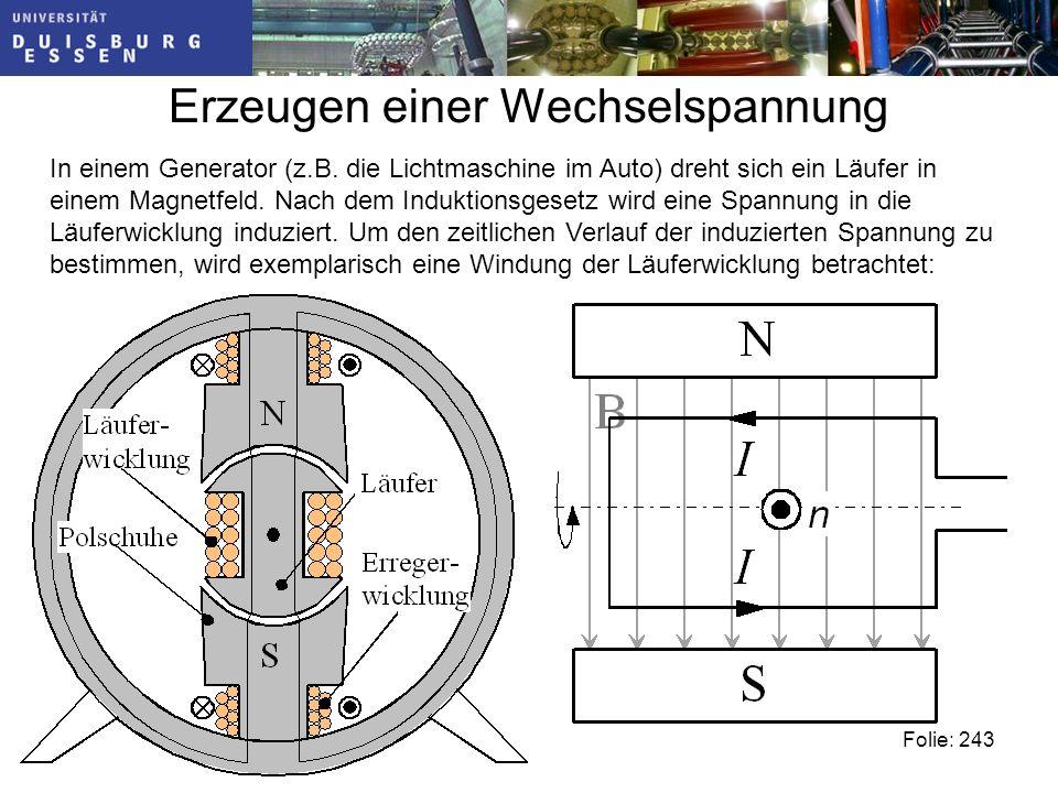 Erzeugen einer Wechselspannung In einem Generator (z.B.