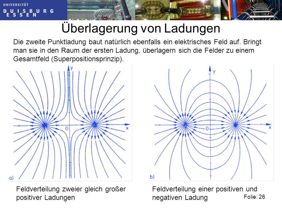 Folie: 26 Überlagerung von Ladungen Die zweite Punktladung baut natürlich ebenfalls ein elektrisches Feld auf.