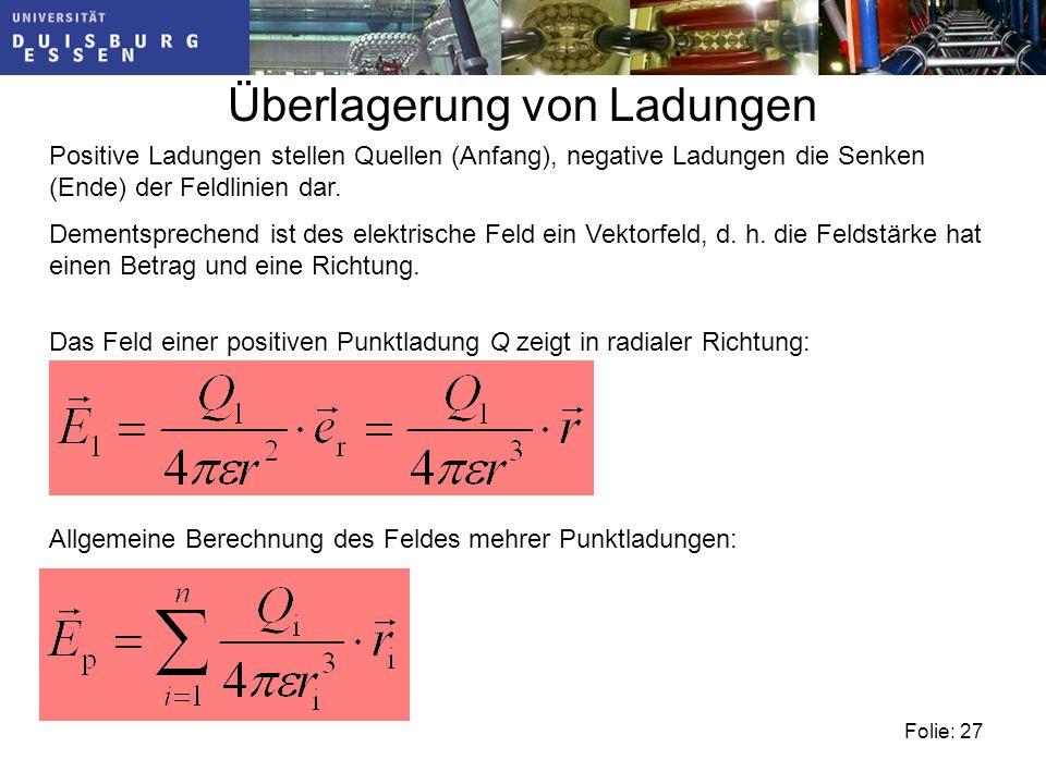 Folie: 27 Überlagerung von Ladungen Positive Ladungen stellen Quellen (Anfang), negative Ladungen die Senken (Ende) der Feldlinien dar.