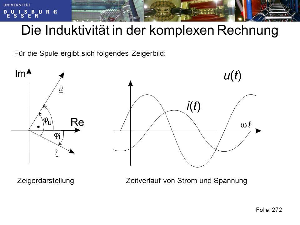 Die Induktivität in der komplexen Rechnung Folie: 272 Für die Spule ergibt sich folgendes Zeigerbild: ZeigerdarstellungZeitverlauf von Strom und Spannung