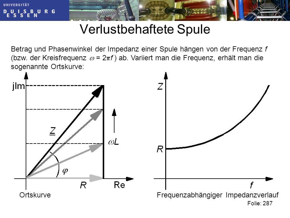 Verlustbehaftete Spule Betrag und Phasenwinkel der Impedanz einer Spule hängen von der Frequenz f (bzw.