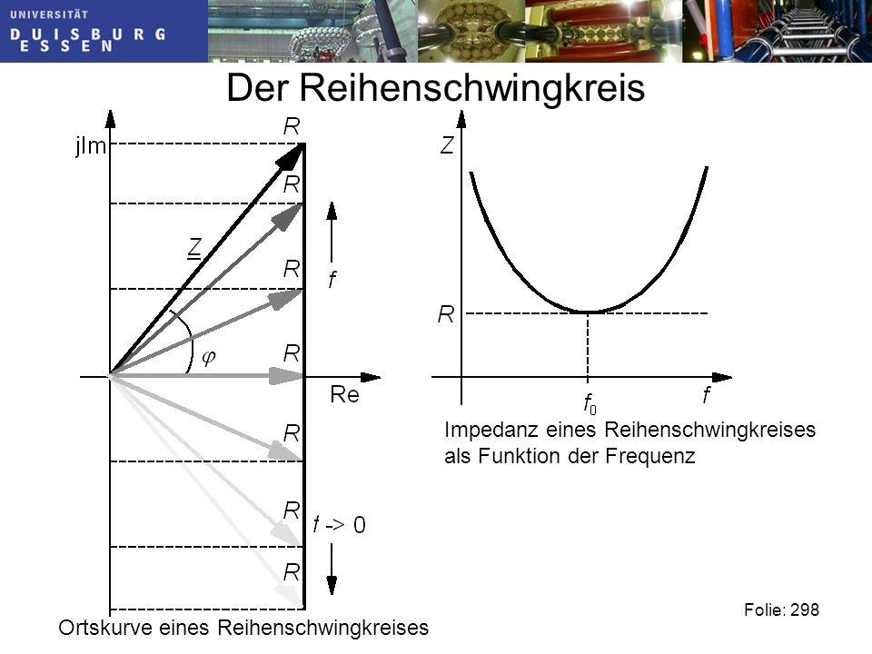 Der Reihenschwingkreis Folie: 298 Ortskurve eines Reihenschwingkreises Impedanz eines Reihenschwingkreises als Funktion der Frequenz