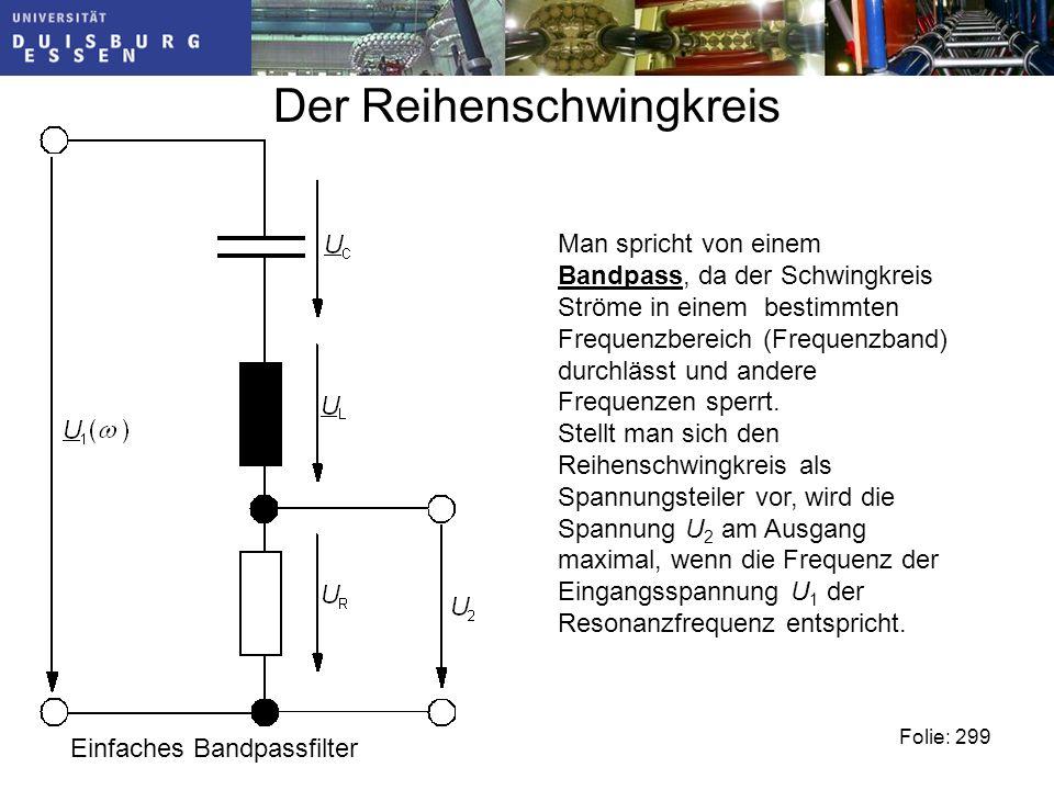 Der Reihenschwingkreis Folie: 299 Einfaches Bandpassfilter Man spricht von einem Bandpass, da der Schwingkreis Ströme in einem bestimmten Frequenzbereich (Frequenzband) durchlässt und andere Frequenzen sperrt.